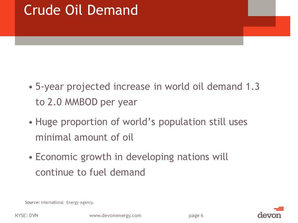 NYSE: DVNwww.devonenergy.compage 17 U.S. Natural Gas Production Source: EIA