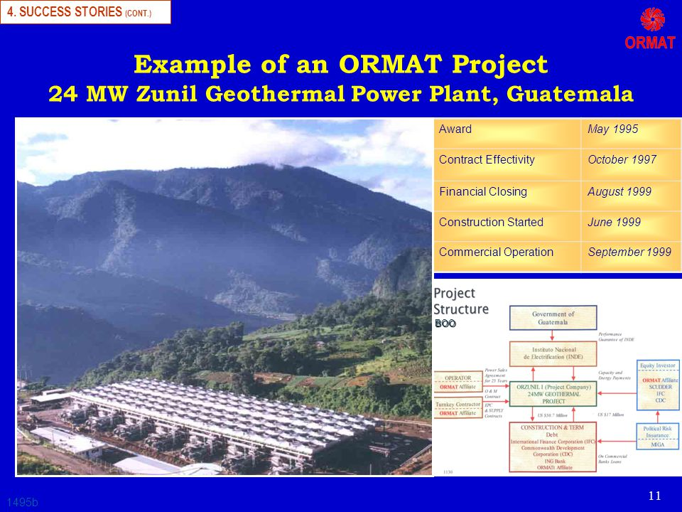 11 1495b BOO Example of an ORMAT Project 24 MW Zunil Geothermal Power Plant, Guatemala AwardMay 1995 Contract EffectivityOctober 1997 Financial ClosingAugust 1999 Construction StartedJune 1999 Commercial OperationSeptember 1999 BOO 4.