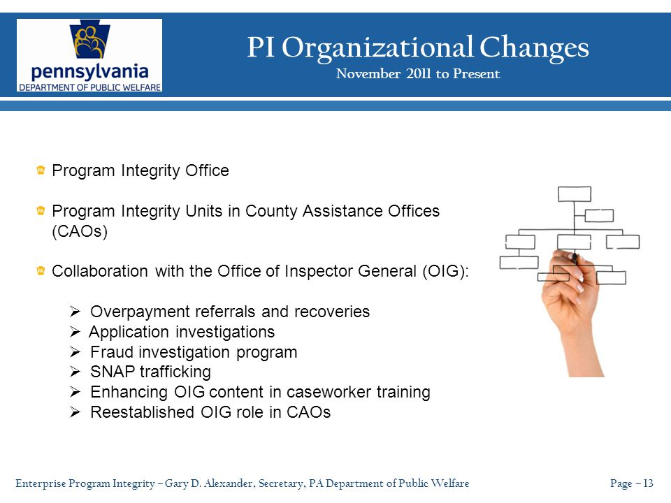 PI Organizational Changes November 2011 to Present Page – 13 Program Integrity Office Program Integrity Units in County Assistance Offices (CAOs) Collaboration with the Office of Inspector General (OIG):  Overpayment referrals and recoveries  Application investigations  Fraud investigation program  SNAP trafficking  Enhancing OIG content in caseworker training  Reestablished OIG role in CAOs Enterprise Program Integrity – Gary D.
