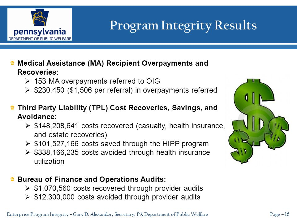 Page – 16 Medical Assistance (MA) Recipient Overpayments and Recoveries:  153 MA overpayments referred to OIG  $230,450 ($1,506 per referral) in overpayments referred Third Party Liability (TPL) Cost Recoveries, Savings, and Avoidance:  $148,208,641 costs recovered (casualty, health insurance, and estate recoveries)  $101,527,166 costs saved through the HIPP program  $338,166,235 costs avoided through health insurance utilization Bureau of Finance and Operations Audits:  $1,070,560 costs recovered through provider audits  $12,300,000 costs avoided through provider audits Enterprise Program Integrity – Gary D.