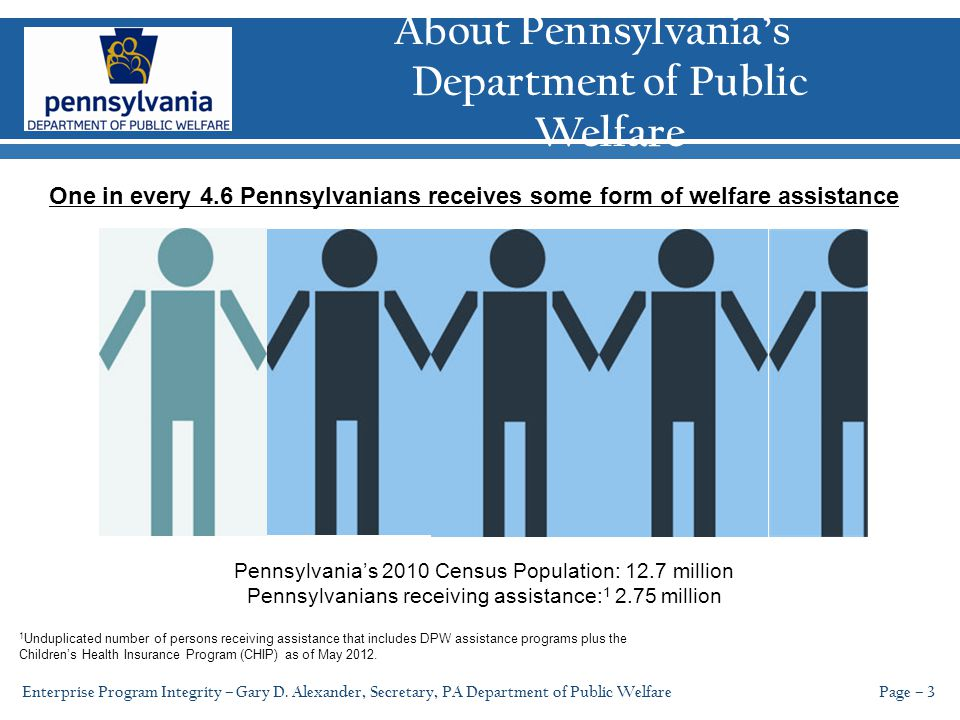 About Pennsylvania's Department of Public Welfare Page – 3 One in every 4.6 Pennsylvanians receives some form of welfare assistance 1 Unduplicated number of persons receiving assistance that includes DPW assistance programs plus the Children's Health Insurance Program (CHIP) as of May 2012.