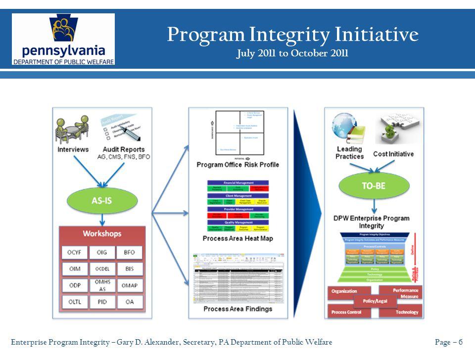 Page – 6 Program Integrity Initiative July 2011 to October 2011 Enterprise Program Integrity – Gary D.