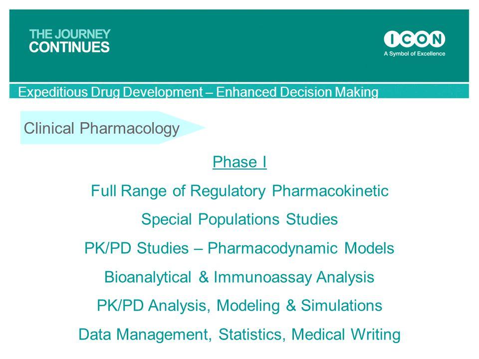 Clinical Pharmacology Phase I Full Range of Regulatory Pharmacokinetic Special Populations Studies PK/PD Studies – Pharmacodynamic Models Bioanalytica