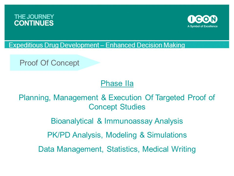 Proof Of Concept Phase IIa Planning, Management & Execution Of Targeted Proof of Concept Studies Bioanalytical & Immunoassay Analysis PK/PD Analysis,