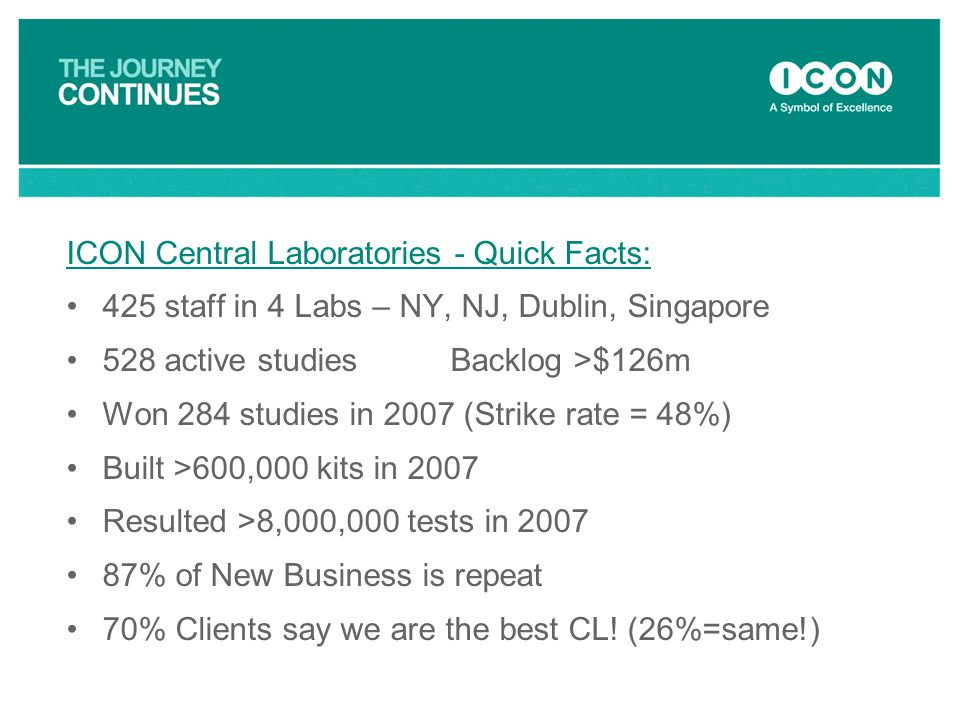 ICON Central Laboratories - Quick Facts: 425 staff in 4 Labs – NY, NJ, Dublin, Singapore 528 active studiesBacklog >$126m Won 284 studies in 2007 (Str