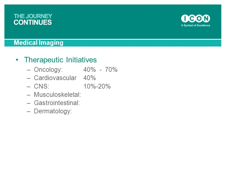 Medical Imaging Therapeutic Initiatives –Oncology: 40% - 70% –Cardiovascular 40% –CNS: 10%-20% –Musculoskeletal: –Gastrointestinal: –Dermatology: