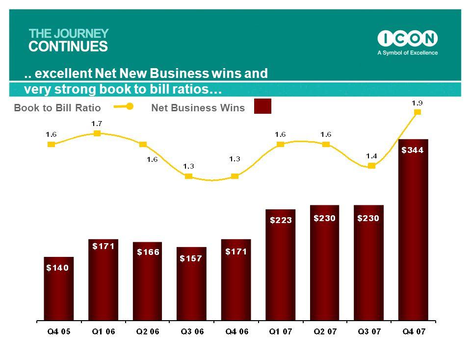 Net Business WinsBook to Bill Ratio.. excellent Net New Business wins and very strong book to bill ratios…