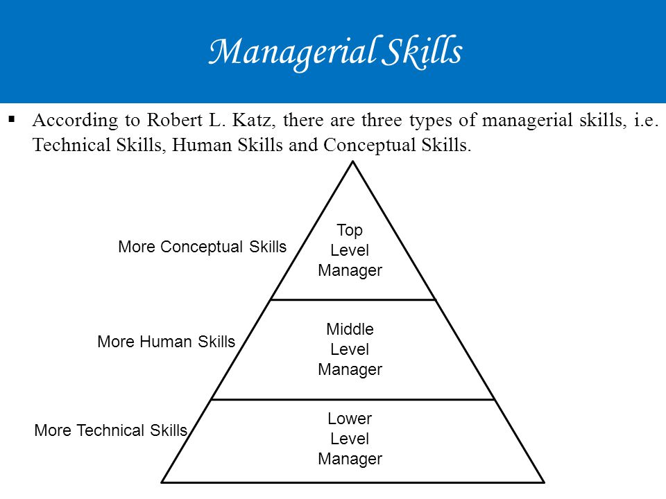 Managerial Skills  According to Robert L. Katz, there are three types of managerial skills, i.e. Technical Skills, Human Skills and Conceptual Skills