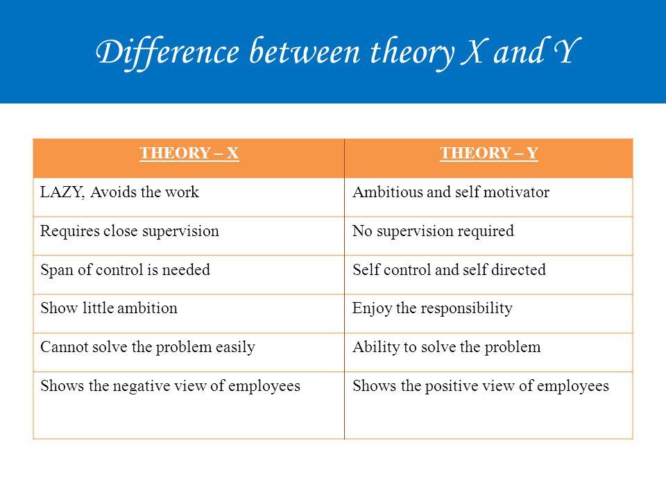 motivation theories essays motivation theories essay