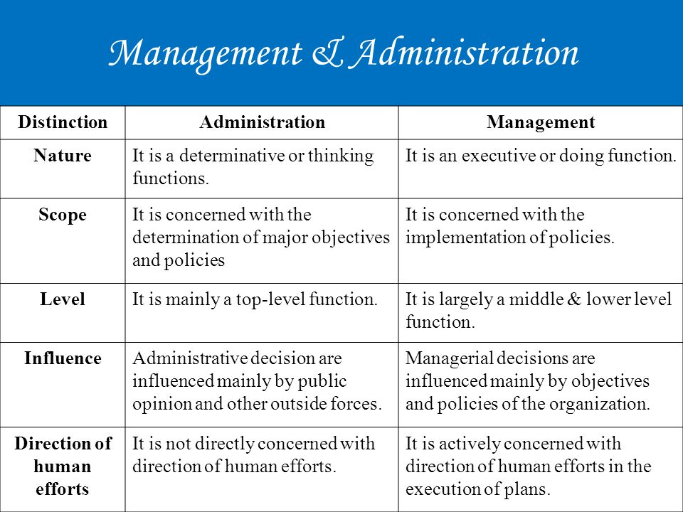 DistinctionAdministrationManagement Main functions Planning and control are the main functions involved in it.