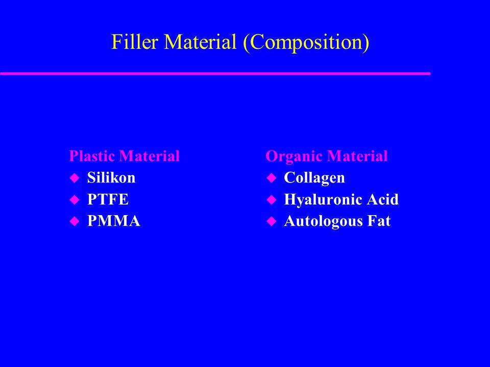 Filler Material (Composition) Plastic Material u Silikon u PTFE u PMMA Organic Material u Collagen u Hyaluronic Acid u Autologous Fat