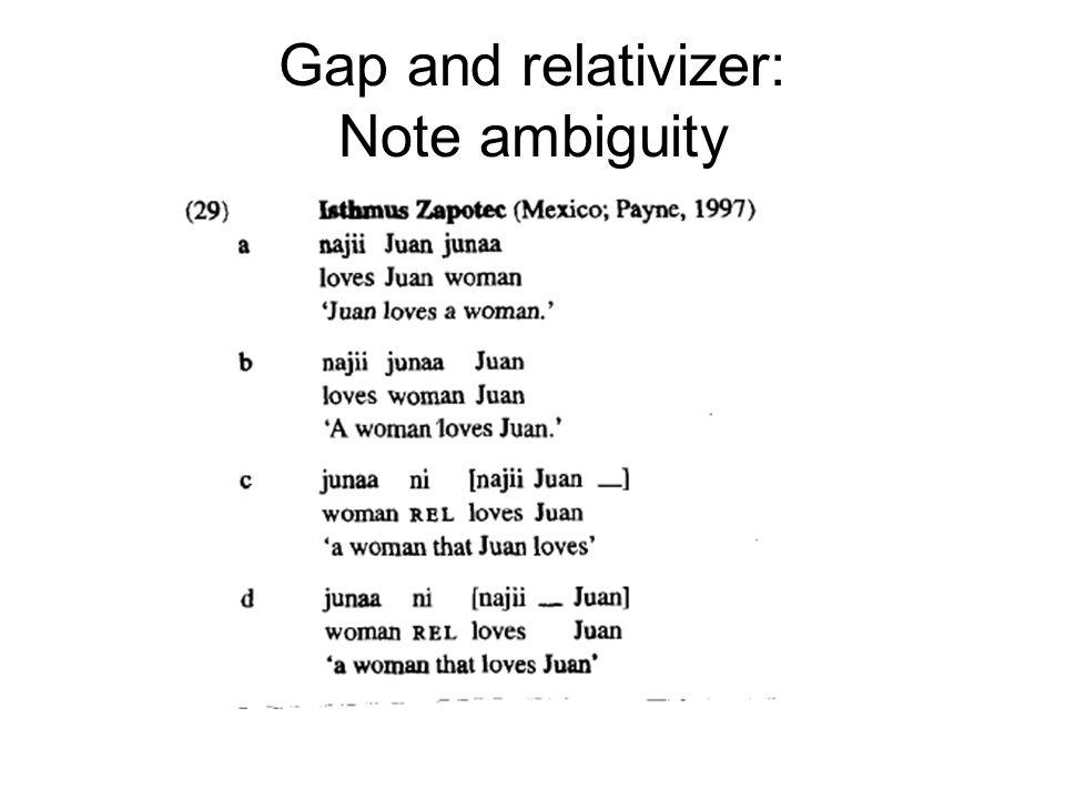 Gap and relativizer: Note ambiguity