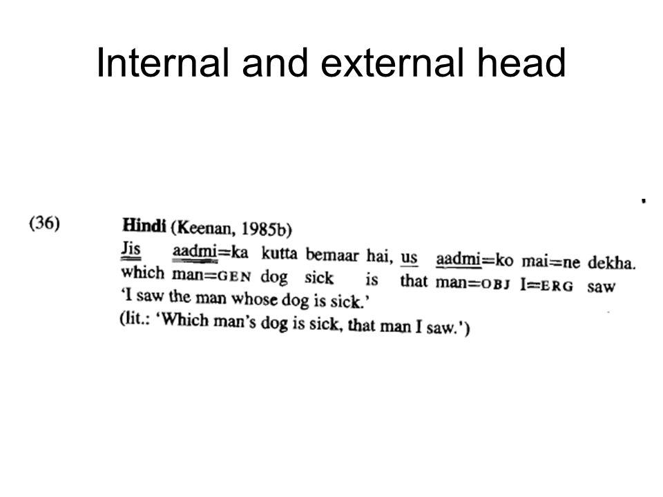 Internal and external head