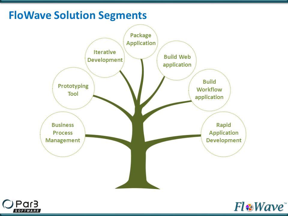 FloWave Solution - Manager
