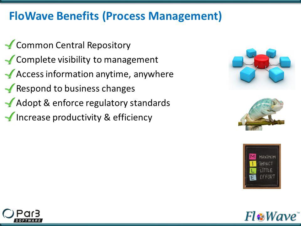 FloWave – Your key differentiator for success No coding, its just configuration Contact: sg_sales@par3software.com