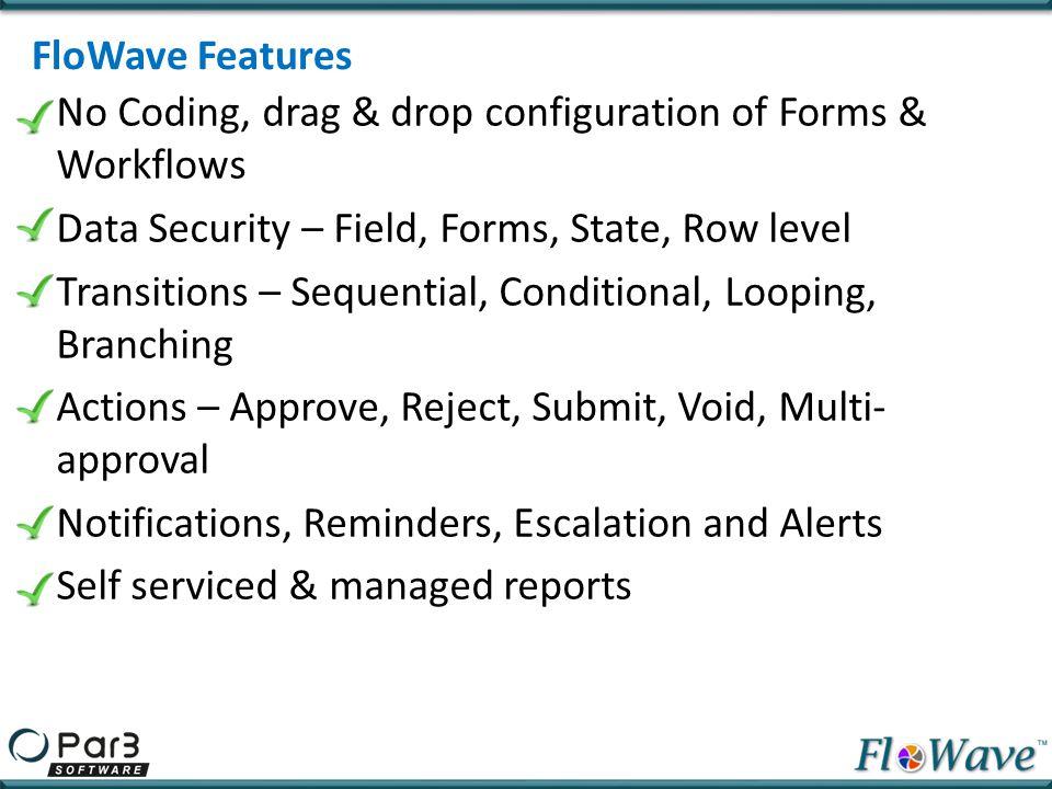 FloWave Solution FloWave Designer – eForms designer - A flexible, drag & drop process form designer FloWave Connect – Workflow designer - Draw your business process flow.