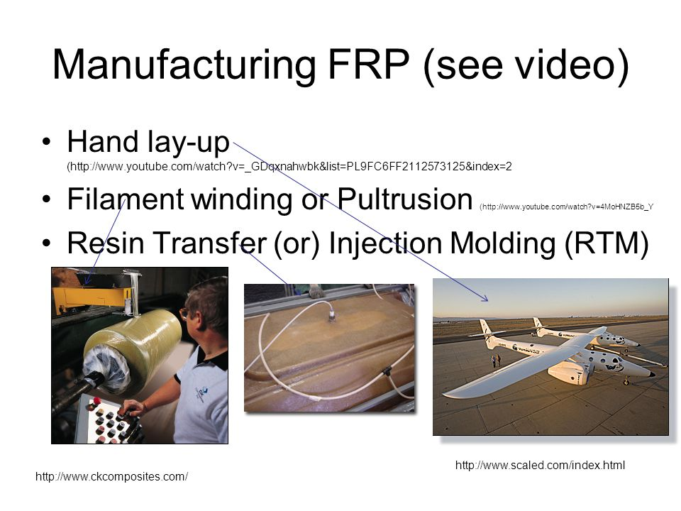 Manufacturing FRP (see video) Hand lay-up (http://www.youtube.com/watch?v=_GDqxnahwbk&list=PL9FC6FF2112573125&index=2 Filament winding or Pultrusion (
