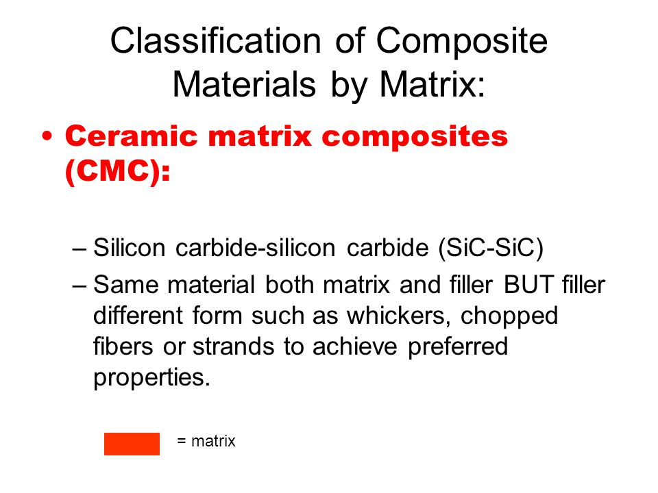Classification of Composite Materials by Matrix: Ceramic matrix composites (CMC): –Silicon carbide-silicon carbide (SiC-SiC) –Same material both matri