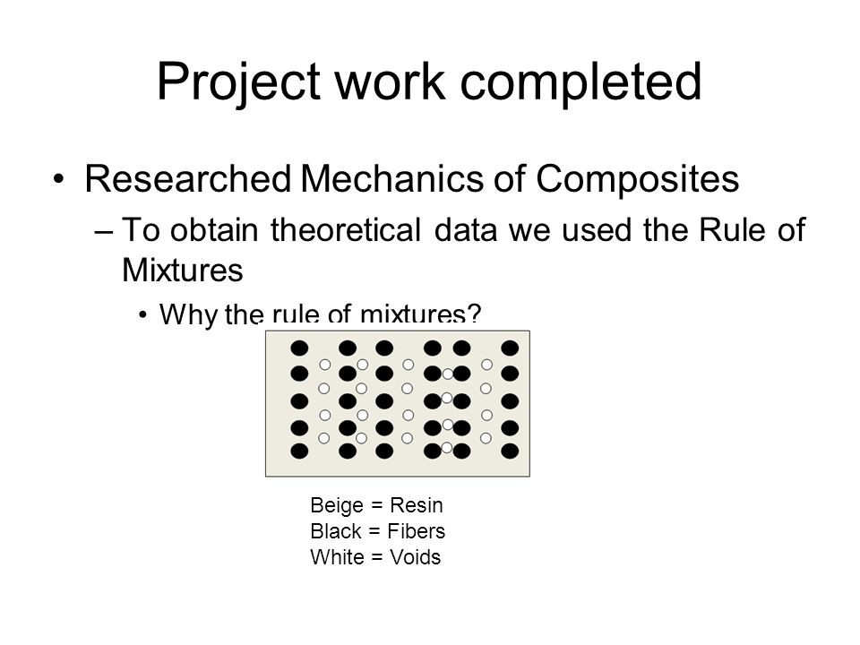 Researched Mechanics of Composites –To obtain theoretical data we used the Rule of Mixtures Why the rule of mixtures? Project work completed Beige = R