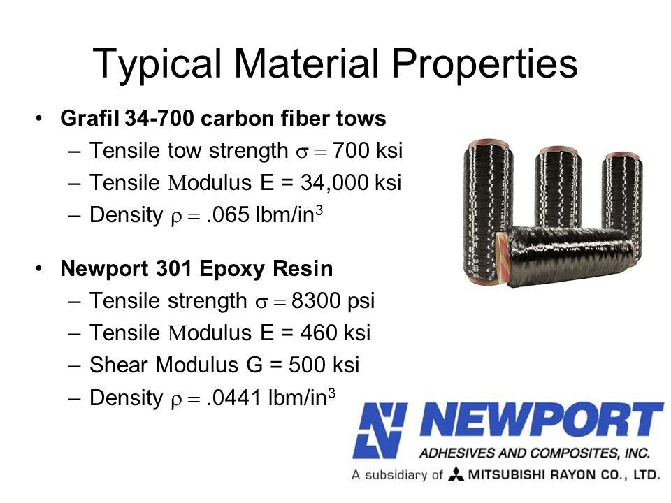 Grafil 34-700 carbon fiber tows –Tensile tow strength  700  ksi –Tensile  odulus E = 34,000 ksi –Density .065 lbm/in 3 Newport 301 Epoxy Resin –Tensile strength  8300  psi –Tensile  odulus E = 460 ksi –Shear Modulus G = 500 ksi –Density .0441 lbm/in 3 Typical Material Properties