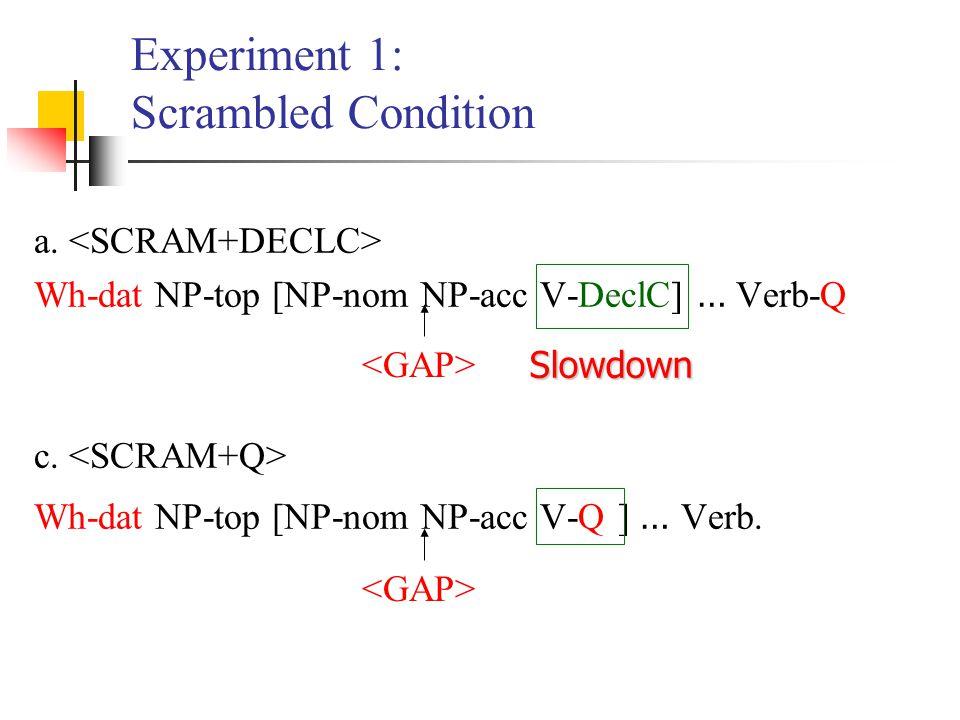 Experiment 1: Scrambled Condition a. Wh-dat NP-top [NP-nom NP-acc V-DeclC] … Verb-Q c. Wh-dat NP-top [NP-nom NP-acc V-Q ] … Verb. Slowdown