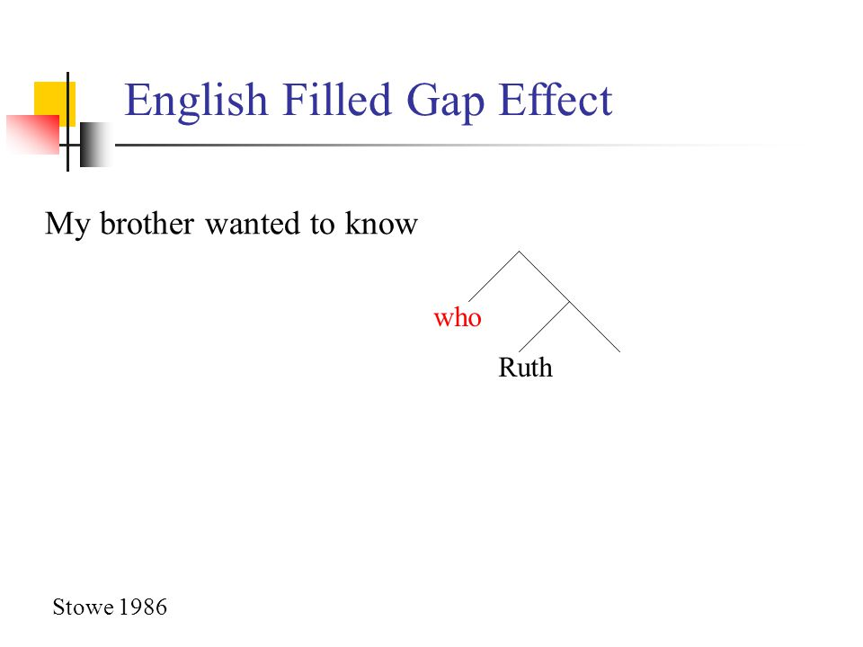 English Filled Gap Effect who Ruth My brother wanted to know Stowe 1986