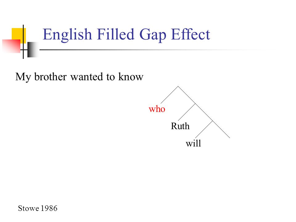 English Filled Gap Effect who Ruth will My brother wanted to know Stowe 1986