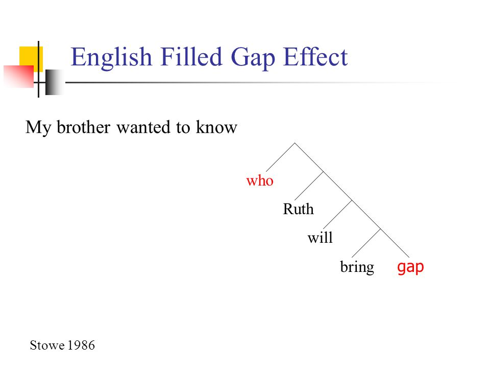 English Filled Gap Effect who Ruth will bring gap My brother wanted to know Stowe 1986