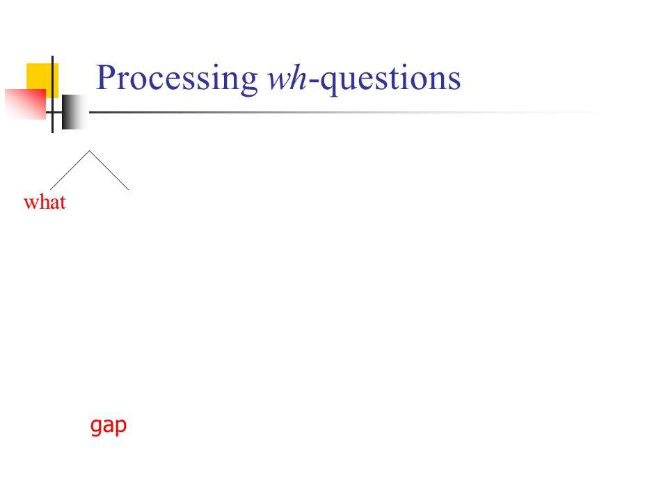 Two approaches for processing wh- questions: head-final languages Strategy-based Grammatical principle-based WH C CP VP IP NP WH C V CP VP IP NP gap V CP NP VP The first opportunity to satisfy thematic requirements occurs at the embedded clause.