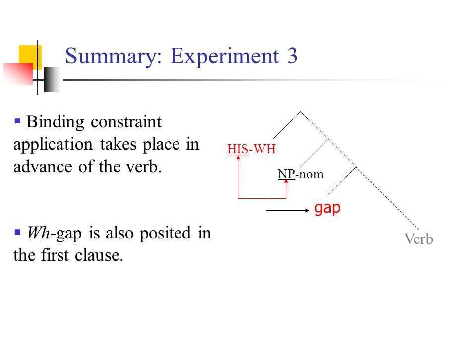 Summary: Experiment 3 NP-nom Verb HIS-WH gap  Binding constraint application takes place in advance of the verb.  Wh-gap is also posited in the firs