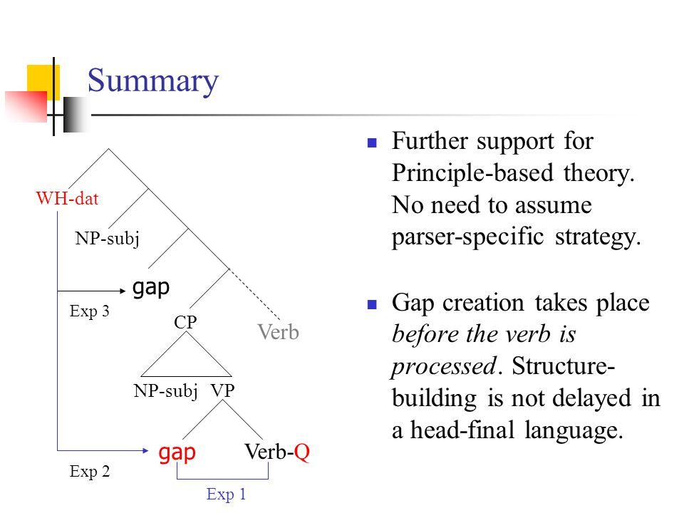 Summary Further support for Principle-based theory. No need to assume parser-specific strategy. Gap creation takes place before the verb is processed.
