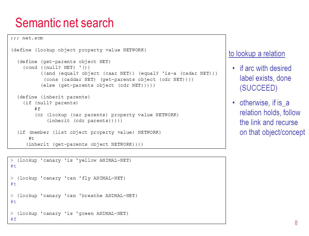 8 Semantic net search ;;; net.scm (define (lookup object property value NETWORK) (define (get-parents object NET) (cond ((null.