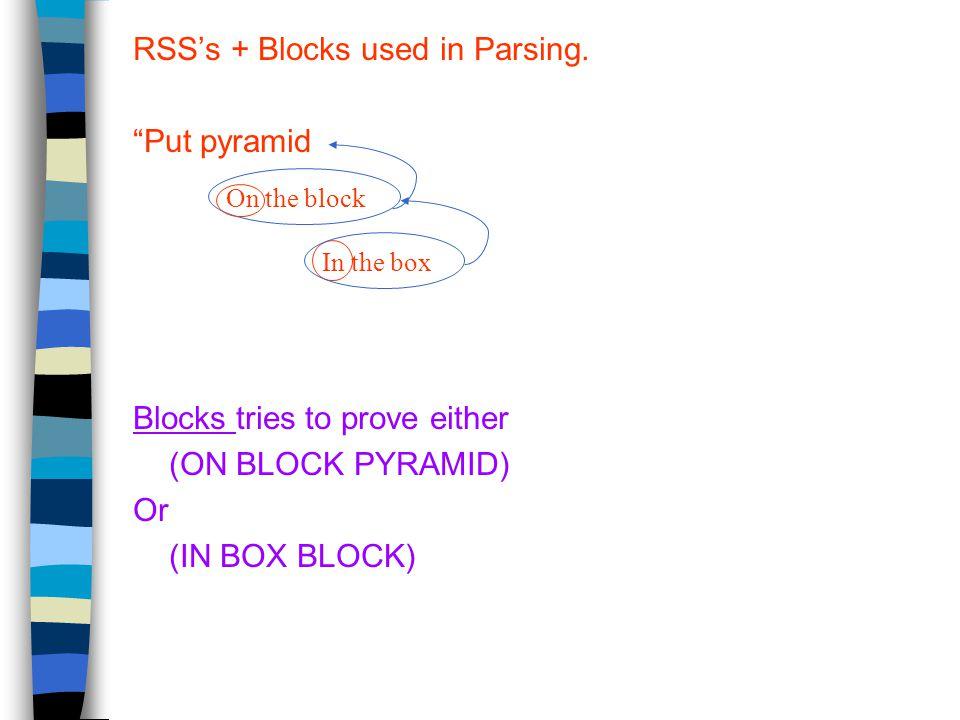 RSS's + Blocks used in Parsing.