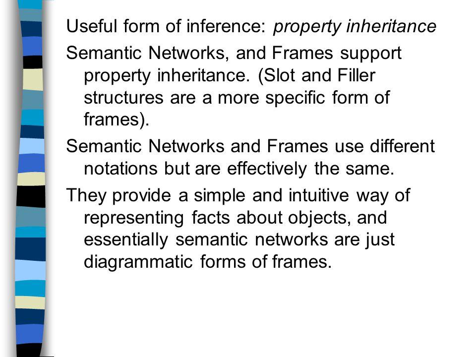 Useful form of inference: property inheritance Semantic Networks, and Frames support property inheritance.