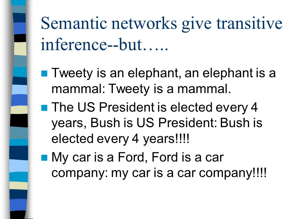 Semantic networks give transitive inference--but…..