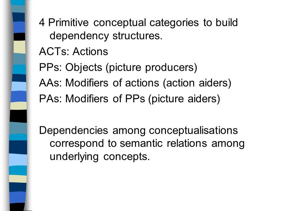 4 Primitive conceptual categories to build dependency structures.