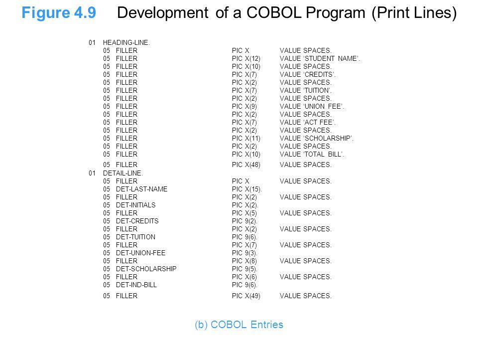 Figure 4.9Development of a COBOL Program (Print Lines) (b) COBOL Entries 01 HEADING-LINE.