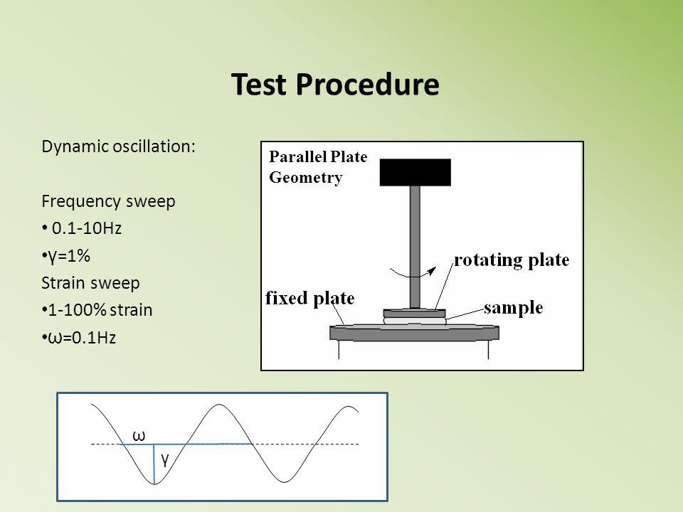 Test Procedure Dynamic oscillation: Frequency sweep 0.1-10Hz γ =1% Strain sweep 1-100% strain ω =0.1Hz Parallel Plate Geometry γ ω