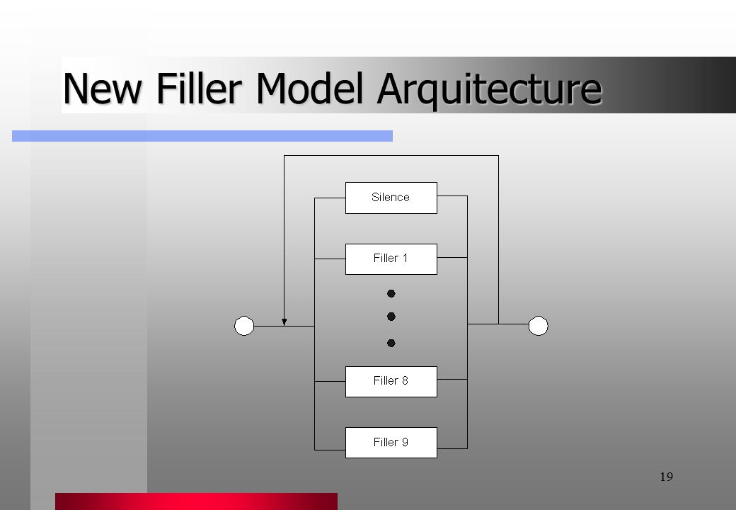 19 New Filler Model Arquitecture