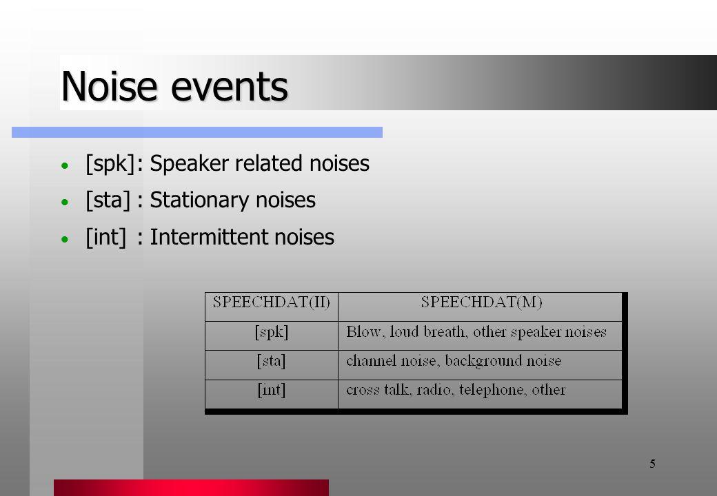 5 Noise events  [spk]:Speaker related noises  [sta]:Stationary noises  [int]:Intermittent noises