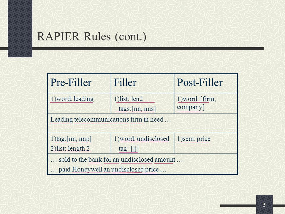 5 RAPIER Rules (cont.) Pre-FillerFillerPost-Filler 1)word: leading1)list: len2 tags:[nn, nns] 1)word: [firm, company] Leading telecommunications firm in need … 1)tag:[nn, nnp] 2)list: length 2 1)word: undisclosed tag: [jj] 1)sem: price … sold to the bank for an undisclosed amount … … paid Honeywell an undisclosed price …