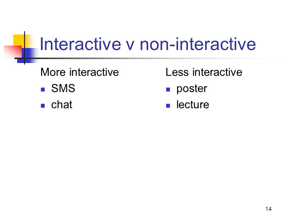14 Interactive v non-interactive More interactive SMS chat Less interactive poster lecture