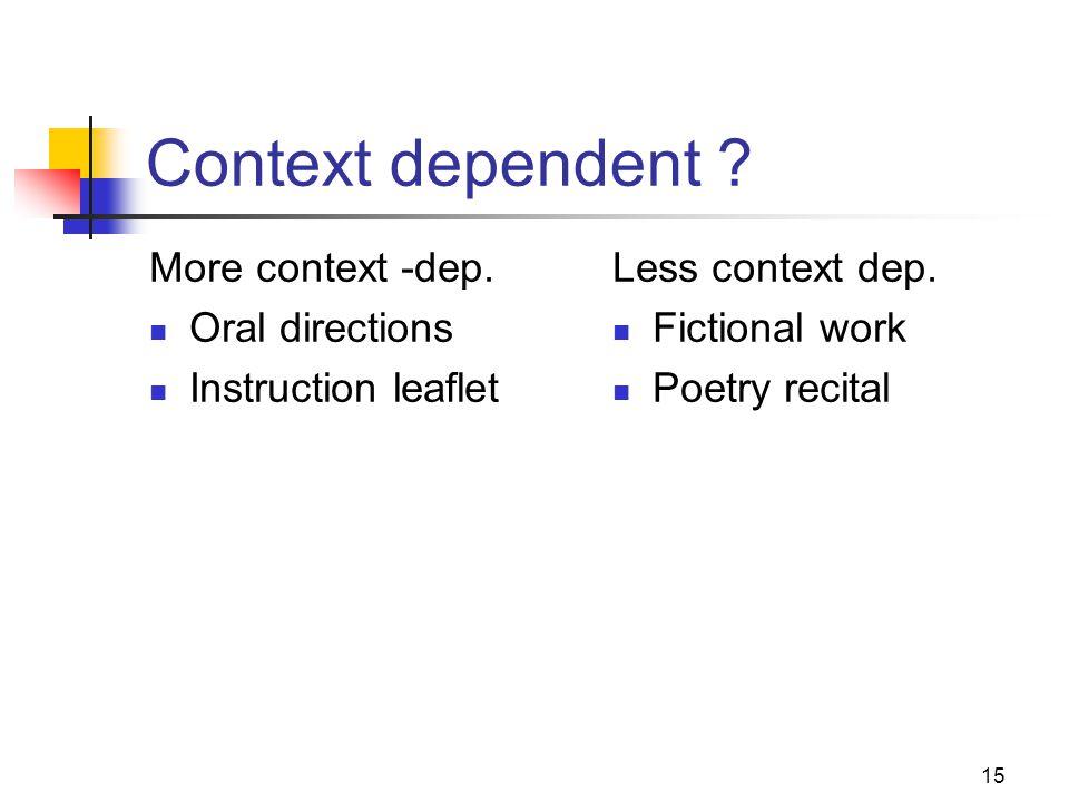 15 Context dependent . More context -dep. Oral directions Instruction leaflet Less context dep.