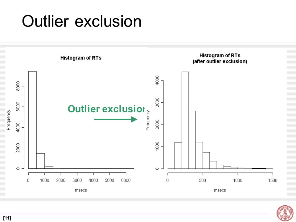 [11] Outlier exclusion