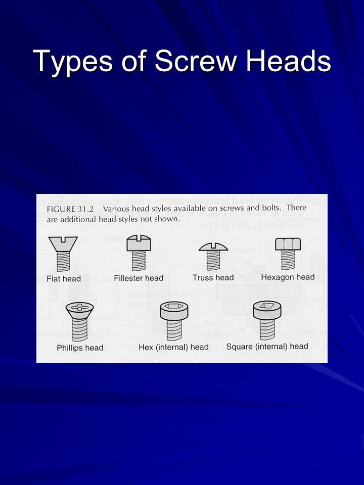 Types of Screw Heads