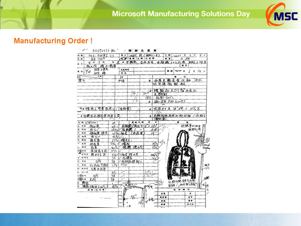 Manufacturing Order !
