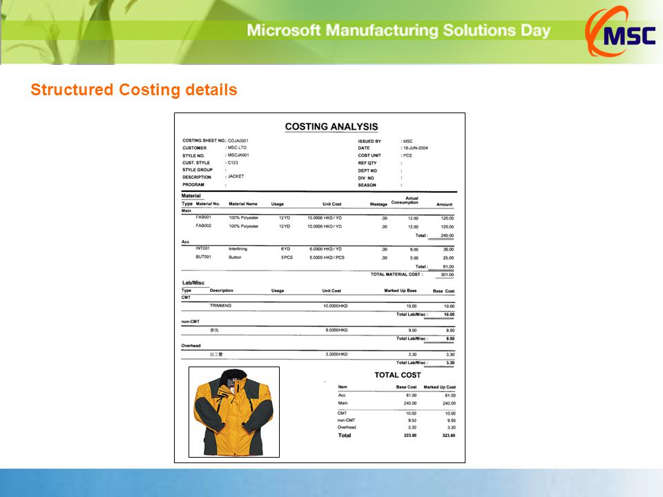 Structured Costing details