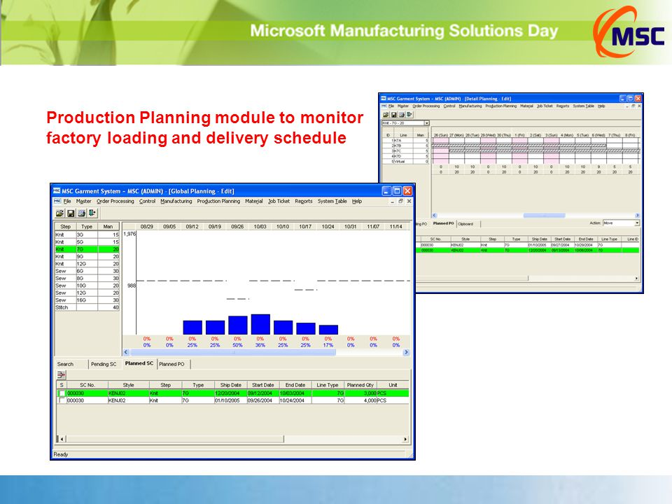 Production Planning module to monitor factory loading and delivery schedule