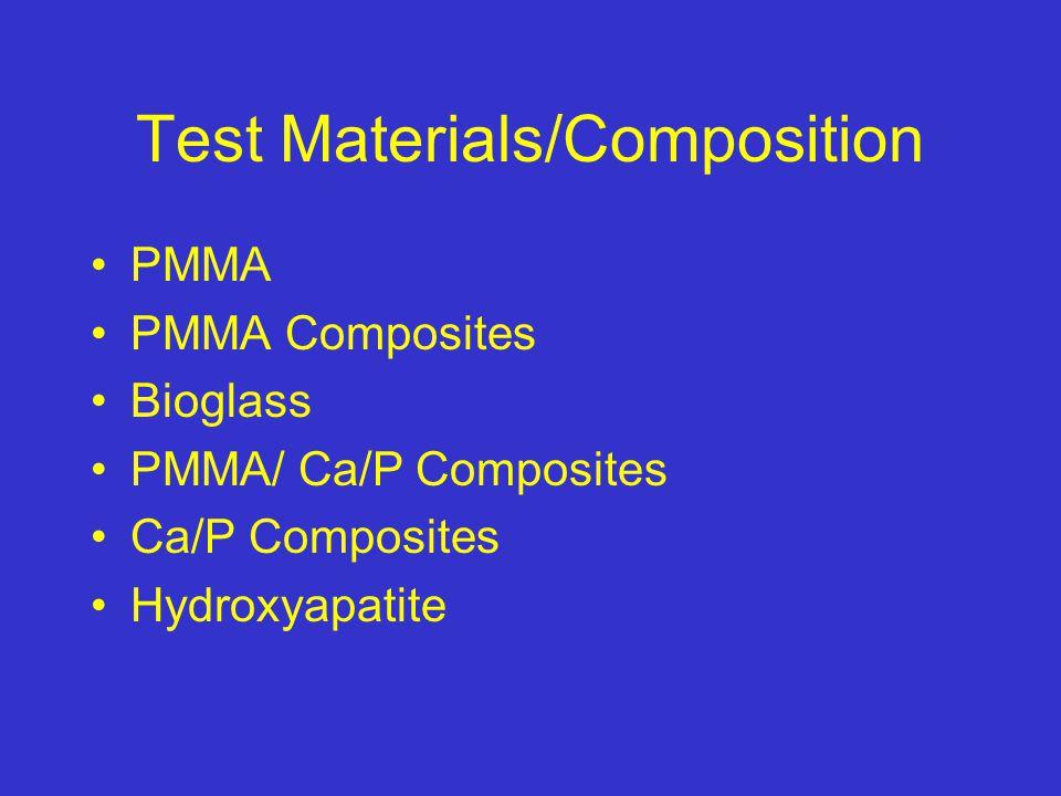 Test Materials/Composition PMMA PMMA Composites Bioglass PMMA/ Ca/P Composites Ca/P Composites Hydroxyapatite
