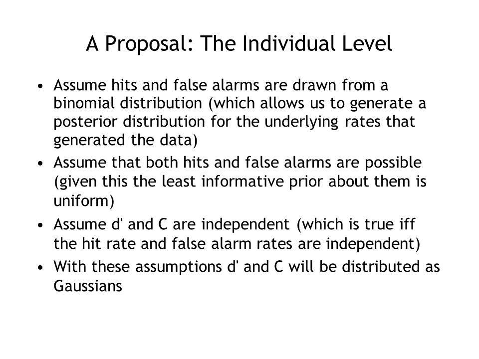 Evidence in Favour of Null No Filler Error Model